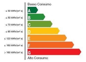efficienza_energetica1